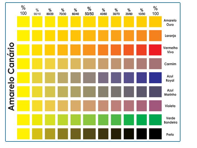 Fabuloso Tabela de Mistura de Cores DG02